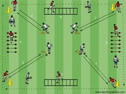 saq circuit  skill stations    agility drills   soccer drills    diagram    saqs circuit