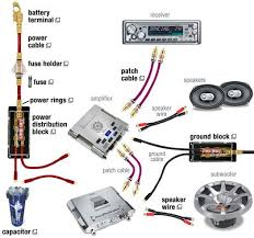 auto amplifier wiring diagram meetcolab auto amplifier wiring diagram car audio system wiring diagram nilza net diagram