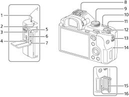 Инструкция по эксплуатации <b>Sony</b> Alpha A7 Mark II