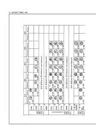 Скачать ГОСТ 7396.1-89 Соединители электрические ...