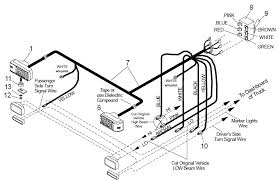 meyers snow plow wiring diagram wirdig snow plow lights kit likewise snow plow wiring diagram as well snow