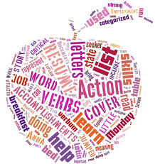 how to do resume action verbs careerly how to do resume action verbs