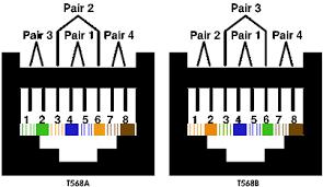 low voltage wiring Cat 6 Plug Wiring Diagram cat5 and cat6 wiring diagrams cat6 plug wiring diagram