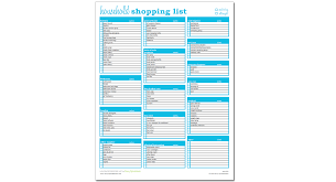 trip packing list excel template savvy spreadsheets household shopping list