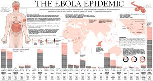 Image result for ebola
