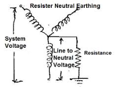 types of neutral earthing in power distribution electrical notes this can be achieved an isolation transformer that has a three phase delta primary and a three phase four wire wye secondary