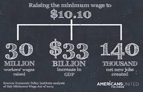 raise the minimum wage americans united impact of raising the minimum wage