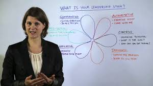 what is your leadership style leadership management training what is your leadership style leadership management training