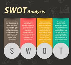 the competitive swot analysis edge snowbird creatives i ve worked a number of clients this year both big and small and conducted a modified strengths weaknesses opportunities and threats swot