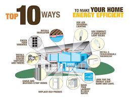 energy star homes   building homes for a better tomorrowhome energy tips