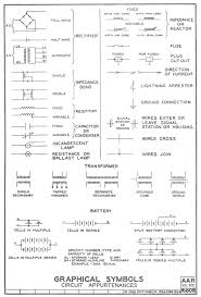 component  circuitry symbols  photo circuit symbols and diagrams    circuit nomenclature symbols of electronic components  full size