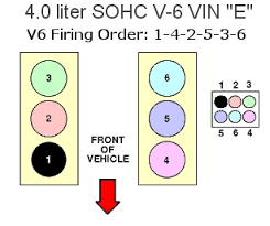 spark plug wiring diagram needed firing order ford explorer cylinder key 4 0 sohc jpg