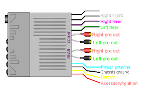 sony radio wiring diagram sony wiring diagrams
