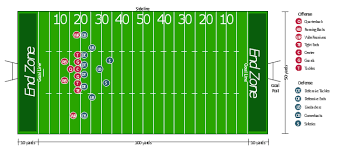 football field diagram   football   soccer  football  field    football field diagram