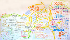 visual facilitation viz spark creating your personal vision