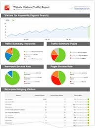 Ready-to-use SEO Report Templates