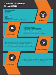 swot analysis templates to print or modify online swot analysis template for a career change