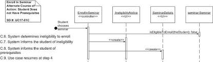 uml  sequence diagrams  an agile introductionlet    s consider other sequence diagramming notation  figure  includes an initial message  student chooses seminar  which is indicated by the filled in