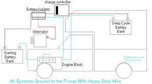 1998 fleetwood bounder wiring diagram on 1998 images free Fleetwood Motorhome Wiring Diagram 1998 fleetwood bounder wiring diagram 14 1992 fleetwood bounder wiring diagram 2007 fleetwood bounder wiring diagram fleetwood motorhomes wiring diagrams