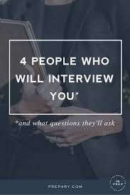 best images about ace your next job interview interview 101 who you re meeting and what they might ask
