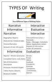 Types of writing SlideShare