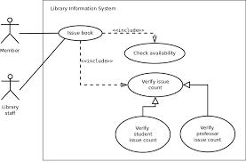 software engineering virtual lab   iit kharagpur