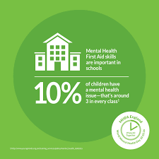 mental health first aid skills are important in schools mental mental health first aid skills are important in schools
