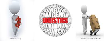 Image result for logistics and purchasing