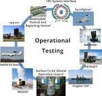 operational testing