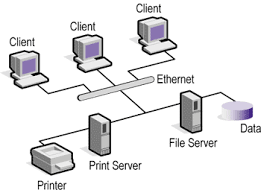 introduction to networking   unit  sec aclient server communication