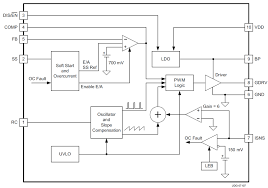 Automotive 1-kW 48-V <b>BLDC</b> Motor Drive Reference Design