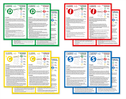 flip chart leadership set of 4 charts leadership flip chart set