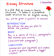 essay structuring Essay Outline   UDL Strategies Five Paragraph Essay Outline  Essay Outline   UDL Strategies Five Paragraph Essay Outline