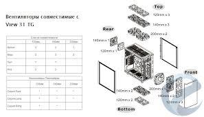Обзор и тестирование <b>корпуса Thermaltake View</b> 31 Tempered ...