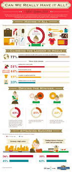 obstacles facing women s success infographic the business obstacles facing womens success at work