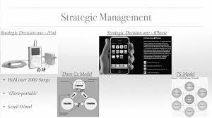 apple inc presentation strategic management