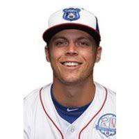 Nico Hoerner Career Home Runs | Baseball-Reference.com