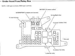 nissan altima 2011 fuse box car wiring diagram download cancross co 97 Nissan Sentra Fuse Box Diagram 02 sentra ac compressor diagram wiring diagram and fuse box nissan altima 2011 fuse box internal fuse box diagram 97 accord 3016765 on 02 sentra ac 1997 nissan sentra fuse box diagram
