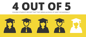 the deadly consequences of alcohol abuse in college clarity way college binge drinking