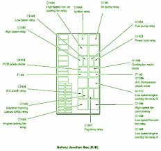 ford fusion fuse box ford wiring diagrams