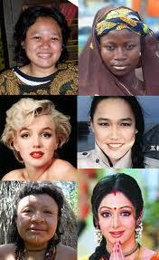Ras Manusia di Indonesia