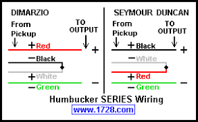 guitar wiring site Dimarzio Single Coil Pick Up Diagrams if you wanted to wire a 4 conductor dimarzio or seymour duncan in this way, just look at the diagram solder the 2 \
