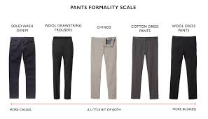 The Ultimate Guide to Business <b>Casual Style</b> for <b>Men</b> -
