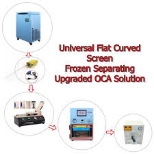 2019 Universal Flat Curved Screen Frozen LCD Separating ...