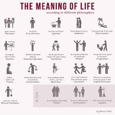 ideas about philosophy on pinterest  inspiration death and  the meaning of life according to different philosophers