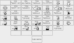 kia carens fuse box diagram kia wiring diagrams