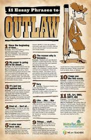 law code of hammurabi analysis essay