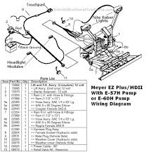 wiring diagram for fisher minute mount the wiring diagram plow minute mount 2 wiring harness diagram plow wiring wiring diagram