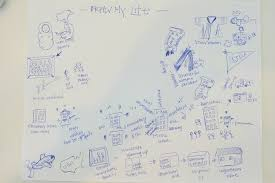 <b>Draw My Life</b>: An Exercise to Help Students Connect with ...
