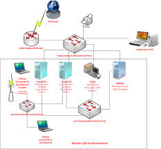 network diagram in visio photo album   diagramscollection network diagram in visio pictures diagrams